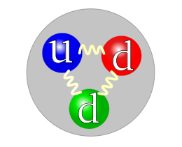 Quark_structure_neutron